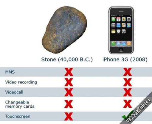 IPhone fejlődés