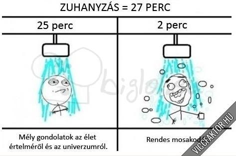 Zuhanyzás