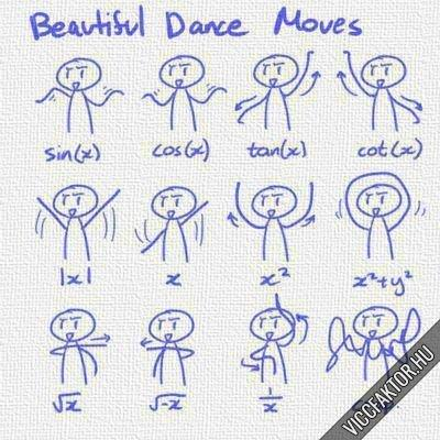 Matematikus tánc