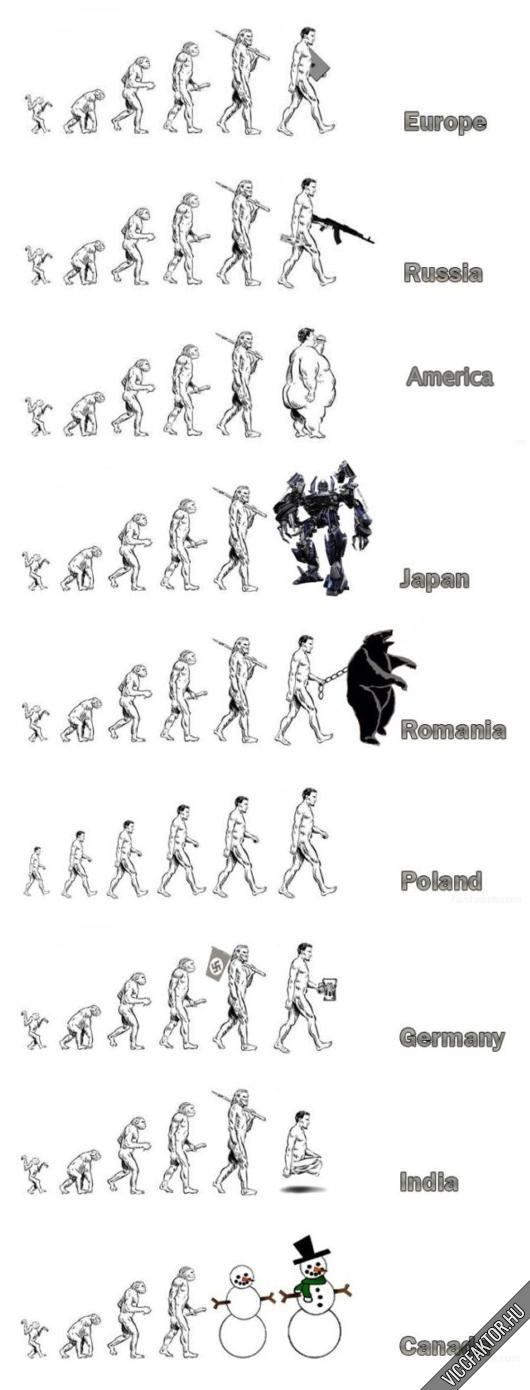 Evolúció