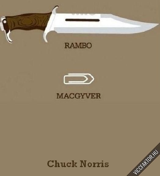 Akcióhősök fegyverei
